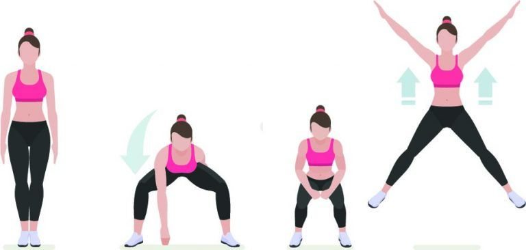 10 Minutes Full Body Workout